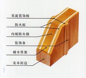 木质防火门结构图